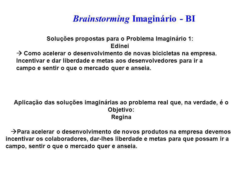Brainstorming Imaginário - BI Soluções propostas para o Problema Imaginário 1: Edinei Como acelerar o desenvolvimento de novas bicicletas na empresa.