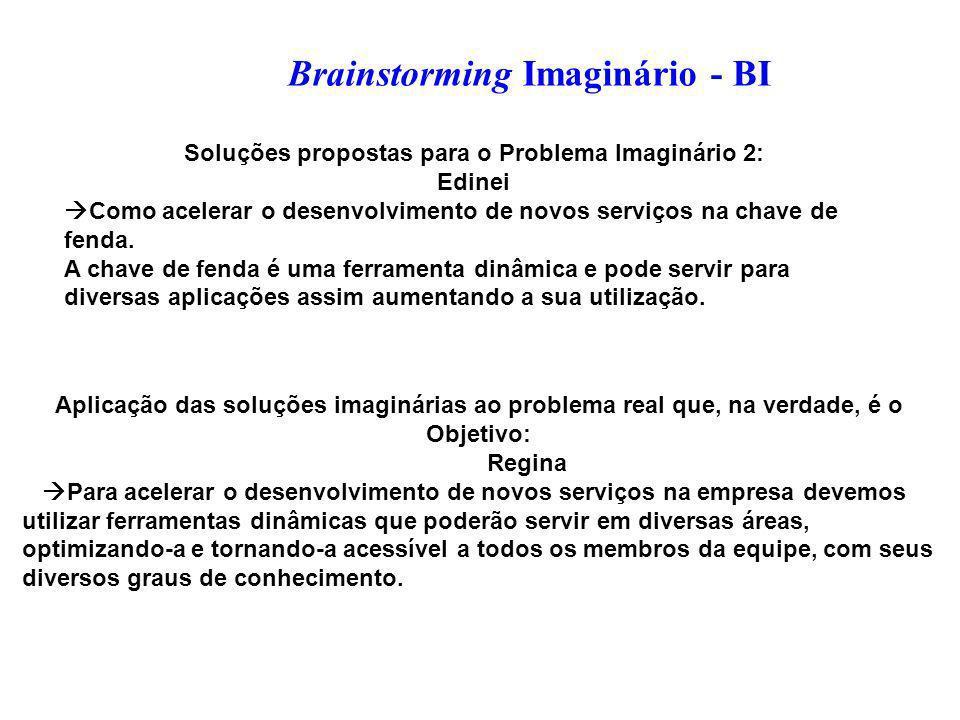 Brainstorming Imaginário - BI Soluções propostas para o Problema Imaginário 2: Edinei Como acelerar o desenvolvimento de novos serviços na chave de fenda.