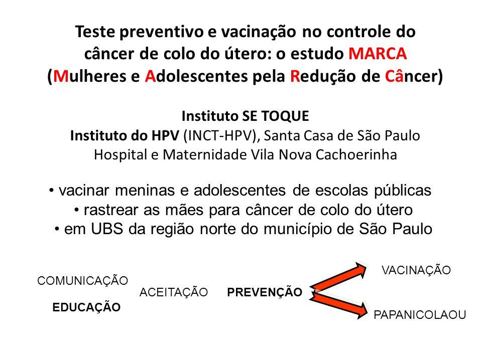 Teste preventivo e vacinação no controle do câncer de colo do útero: o estudo MARCA (Mulheres e Adolescentes pela Redução de Câncer) Instituto SE TOQU