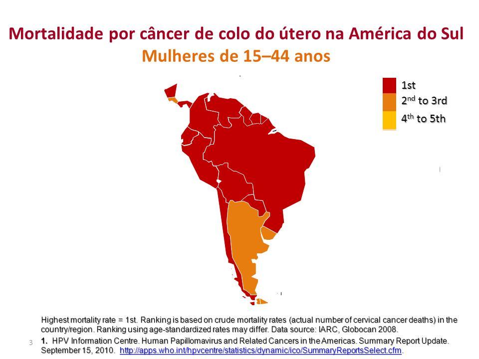 3 Mortalidade por câncer de colo do útero na América do Sul Mulheres de 15–44 anos1st 2 nd to 3rd 4 th to 5th 6 th and more No data Highest mortality