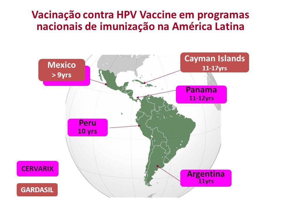 Argentina 11yrs Peru 10 yrs Panama 11-12yrs Vacinação contra HPV Vaccine em programas nacionais de imunização na América Latina Cayman Islands 11-17yr