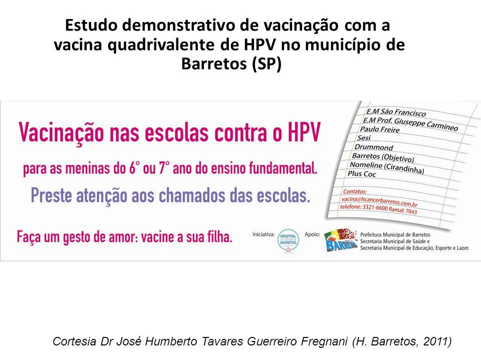 Cortesia Dr José Humberto Tavares Guerreiro Fregnani (H. Barretos, 2011) Estudo demonstrativo de vacinação com a vacina quadrivalente de HPV no municí