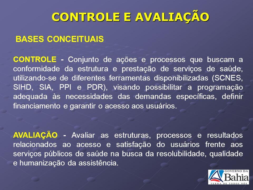 CONTROLE E AVALIAÇÃO CONTROLE - Conjunto de ações e processos que buscam a conformidade da estrutura e prestação de serviços de saúde, utilizando-se d