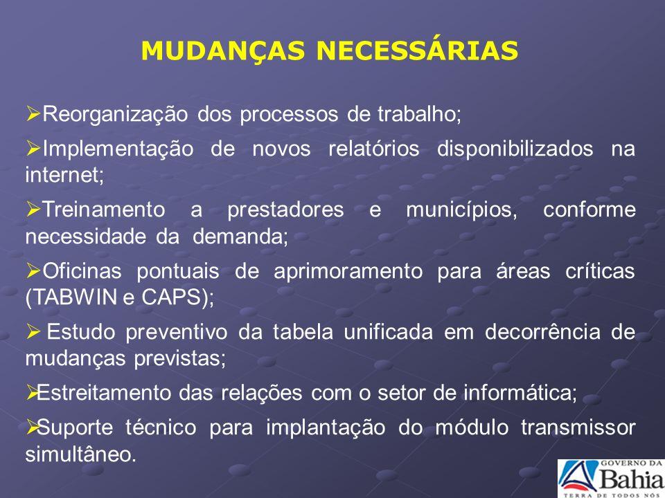 Reorganização dos processos de trabalho; Implementação de novos relatórios disponibilizados na internet; Treinamento a prestadores e municípios, confo