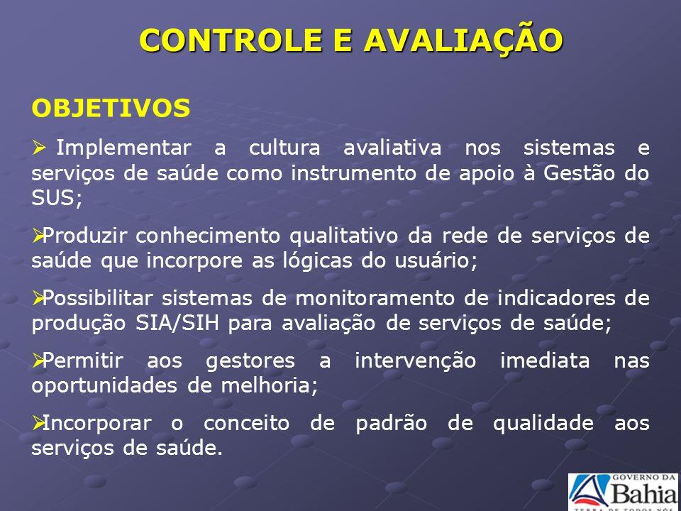 1990 à 1993Atividade de Controle e Avaliação centralizada pela Esfera Federal; NOB 93Gestão Semi-Plena; NOB 96 e NOAS/02Gestão Plena do Sistema.