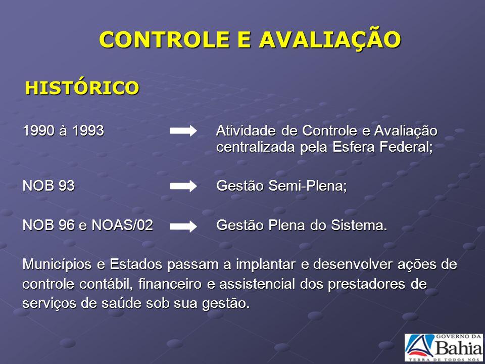 1990 à 1993Atividade de Controle e Avaliação centralizada pela Esfera Federal; NOB 93Gestão Semi-Plena; NOB 96 e NOAS/02Gestão Plena do Sistema. Munic