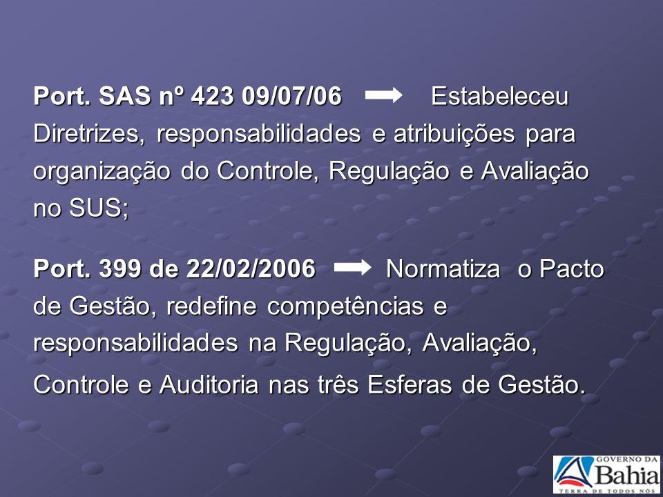 Port. SAS nº 423 09/07/06 Estabeleceu Diretrizes, responsabilidades e atribuições para organização do Controle, Regulação e Avaliação no SUS; Port. 39