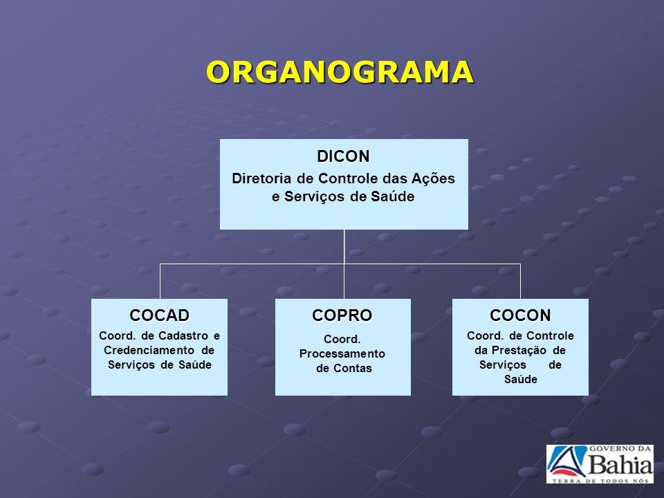 ORGANOGRAMA COCAD Coord. de Cadastro e Credenciamento de Serviços de SaúdeCOPRO Coord. Processamento de ContasCOCON Coord. de Controle da Prestação de