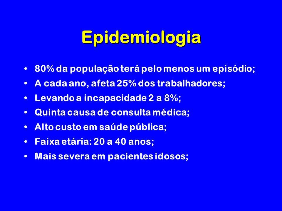 Epidemiologia 80% da população terá pelo menos um episódio; A cada ano, afeta 25% dos trabalhadores; Levando a incapacidade 2 a 8%; Quinta causa de consulta médica; Alto custo em saúde pública; Faixa etária: 20 a 40 anos; Mais severa em pacientes idosos;
