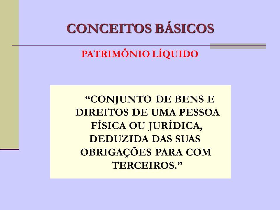 CONCEITOS BÁSICOS PATRIMÔNIO FORMAS ANÁLOGAS DE EXPRESSÃO