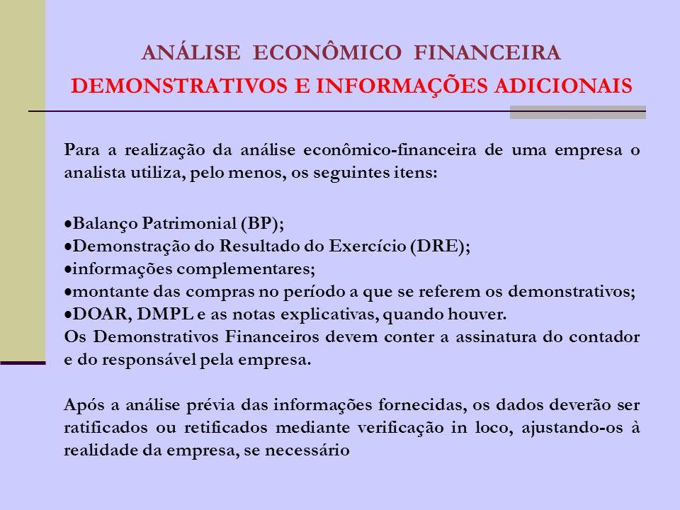 INVESTIMENTOS SociedadeColigadas Controladas ControleDireto Indireto InvestimentoRelevante Irrelevante