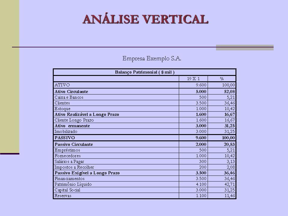 CICLO FINANCEIRO (CF) PME + PMR - PMC ou CO - PMC É o tempo decorrido entre o instante do pagamento aos fornecedores pelas mercadorias adquiridas e o recebimento pelas vendas efetuadas.