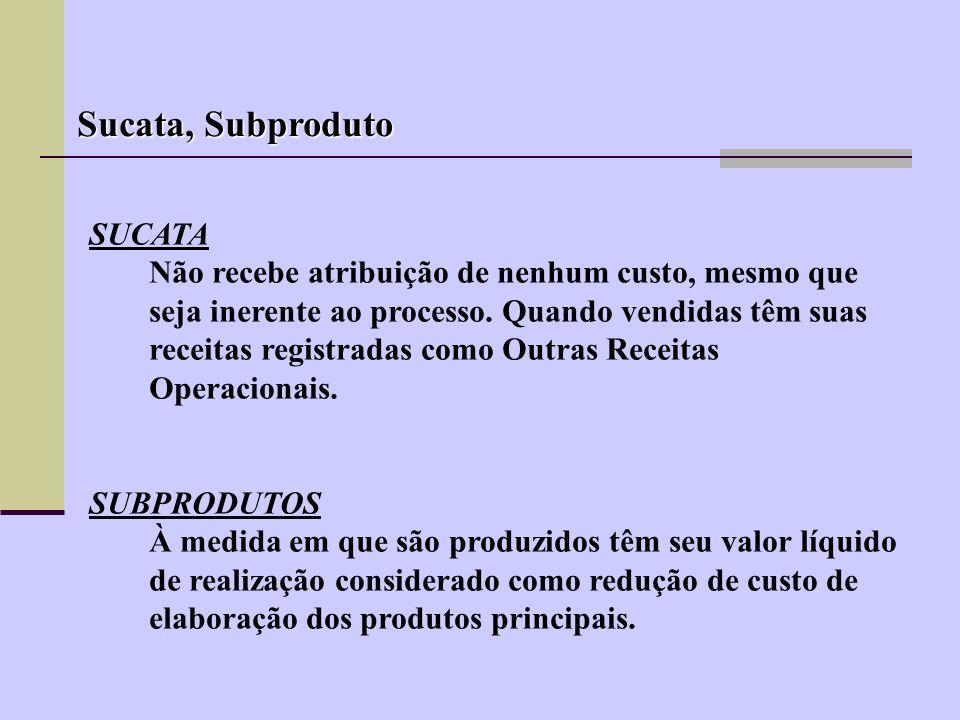 GASTOS CUSTOS DIRETOS A INDIRETOSDIRETOS B PRODUTO A PRODUTO B DESPESASPERDAS RESULTADO RATEIO Custeio por absorção