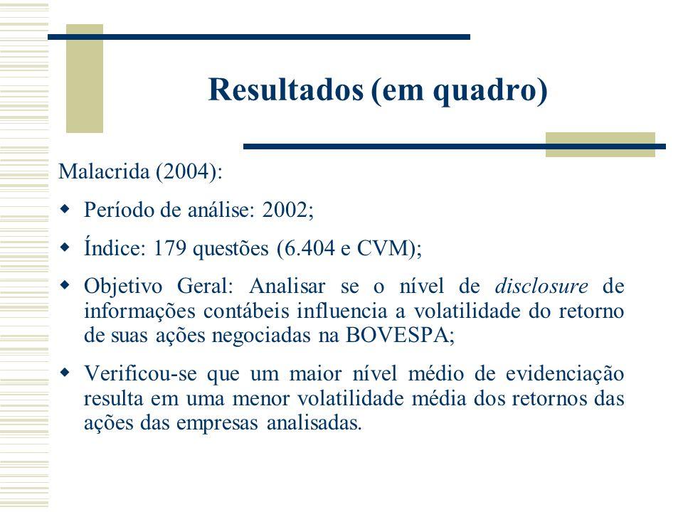 Resultados (em quadro) Malacrida (2004): Período de análise: 2002; Índice: 179 questões (6.404 e CVM); Objetivo Geral: Analisar se o nível de disclosu