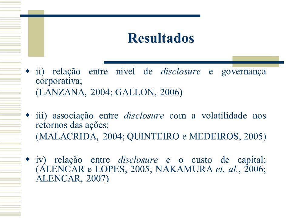 Resultados ii) relação entre nível de disclosure e governança corporativa; (LANZANA, 2004; GALLON, 2006) iii) associação entre disclosure com a volati
