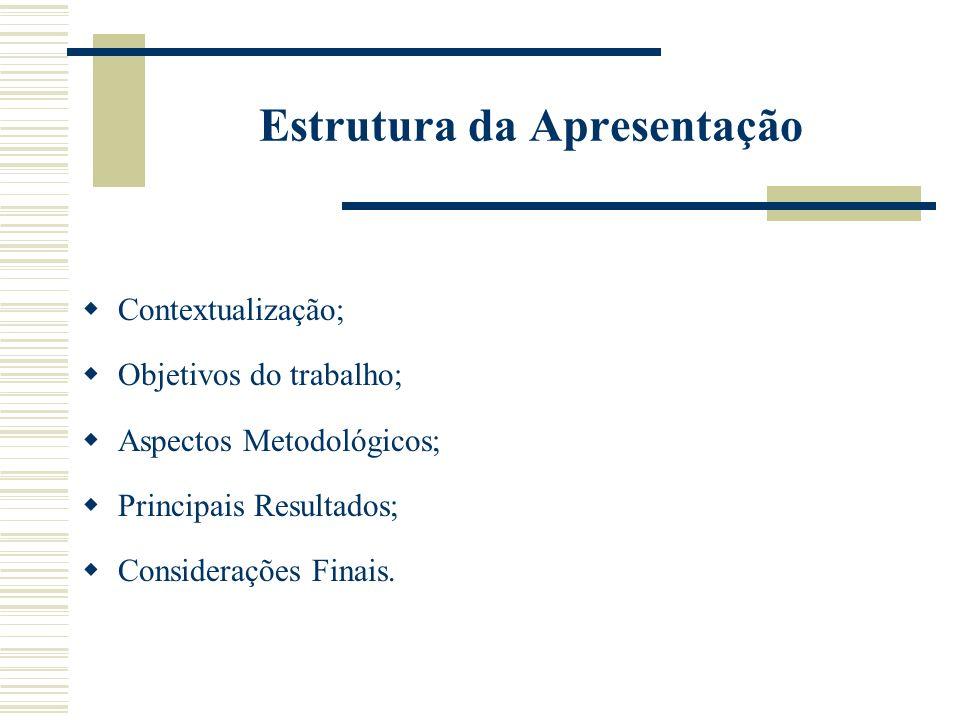 Estrutura da Apresentação Contextualização; Objetivos do trabalho; Aspectos Metodológicos; Principais Resultados; Considerações Finais.
