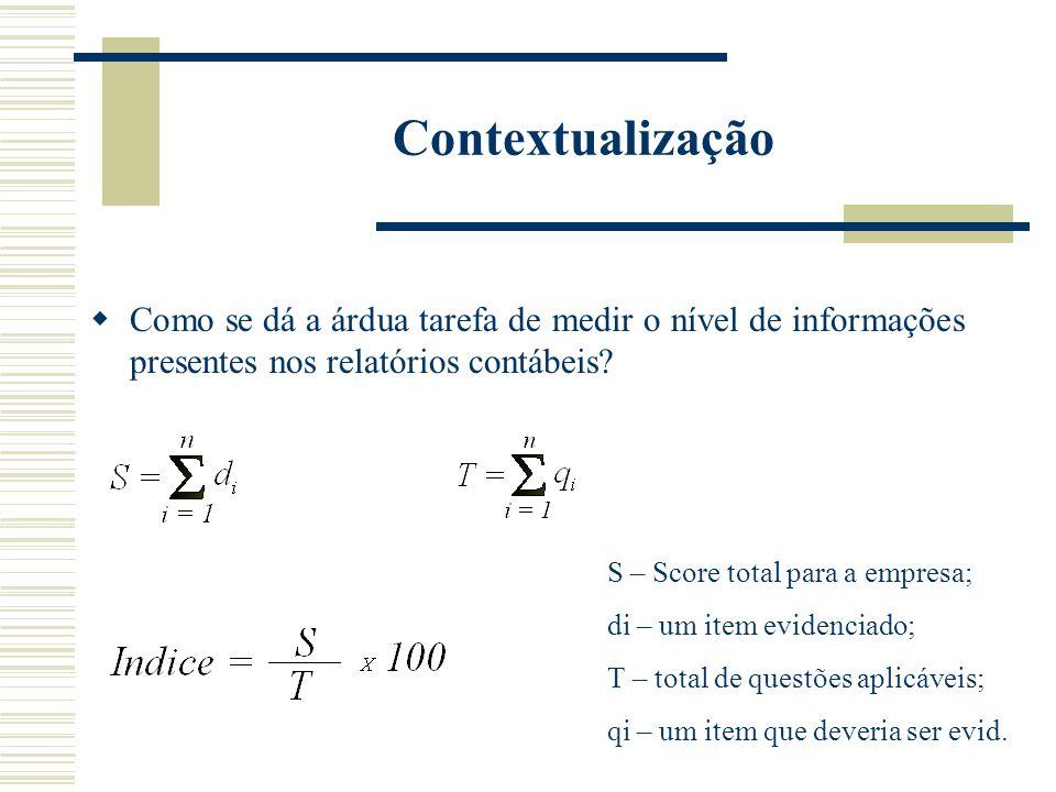 Contextualização Como se dá a árdua tarefa de medir o nível de informações presentes nos relatórios contábeis? S – Score total para a empresa; di – um