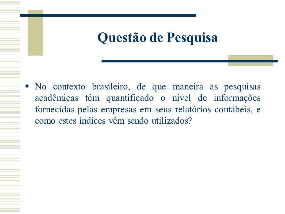 Questão de Pesquisa No contexto brasileiro, de que maneira as pesquisas acadêmicas têm quantificado o nível de informações fornecidas pelas empresas e