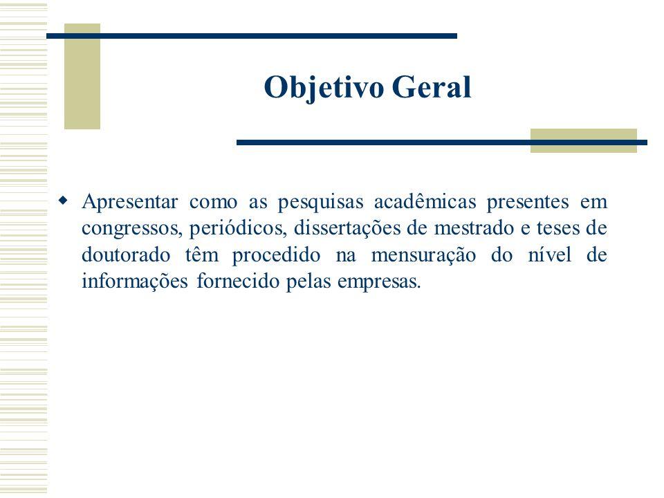 Objetivo Geral Apresentar como as pesquisas acadêmicas presentes em congressos, periódicos, dissertações de mestrado e teses de doutorado têm procedid
