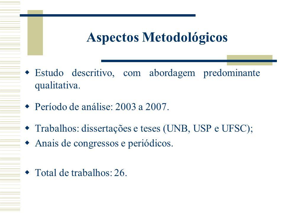 Aspectos Metodológicos Estudo descritivo, com abordagem predominante qualitativa. Período de análise: 2003 a 2007. Trabalhos: dissertações e teses (UN