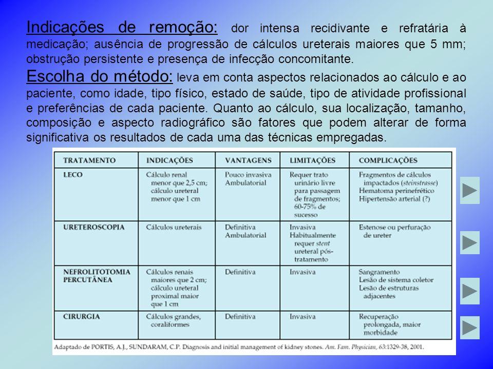 Indicações de remoção: dor intensa recidivante e refratária à medicação; ausência de progressão de cálculos ureterais maiores que 5 mm; obstrução pers