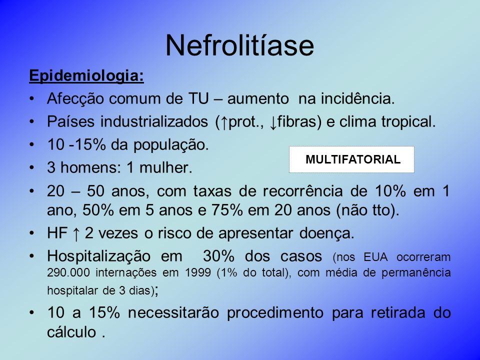 Nefrolitíase Epidemiologia: Afecção comum de TU – aumento na incidência. Países industrializados (prot., fibras) e clima tropical. 10 -15% da populaçã