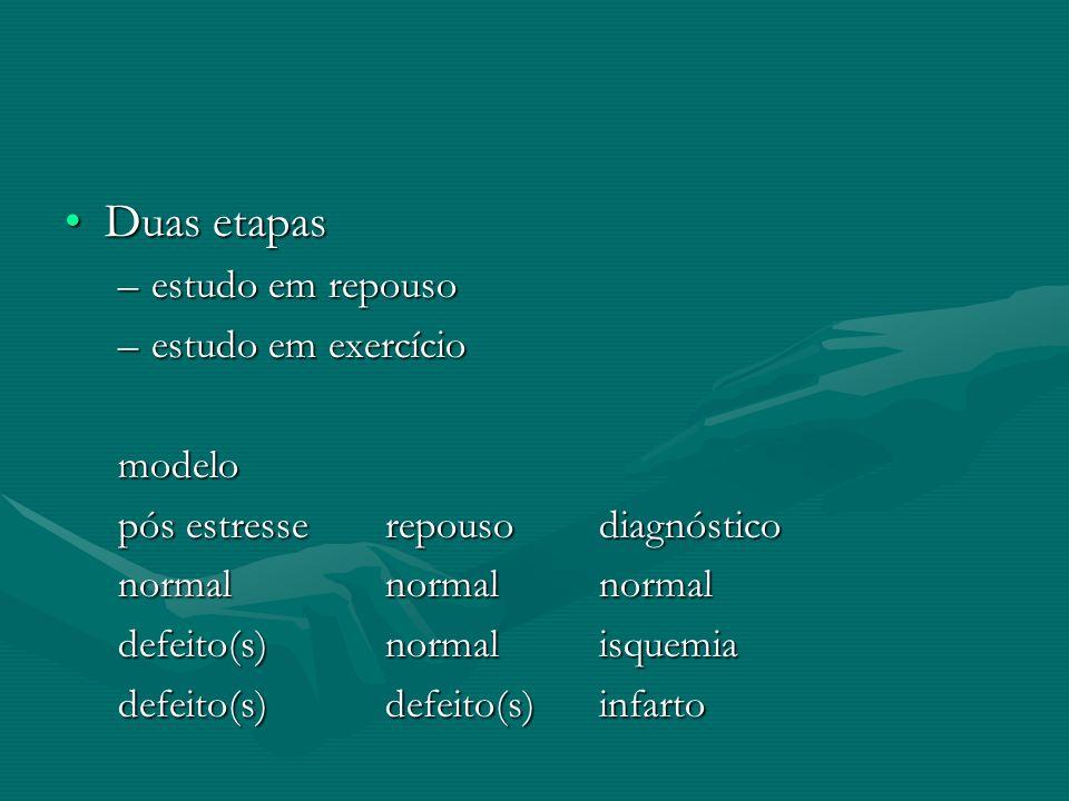 Duas etapasDuas etapas –estudo em repouso –estudo em exercício modelo pós estresserepousodiagnóstico normalnormalnormal defeito(s)normalisquemia defei