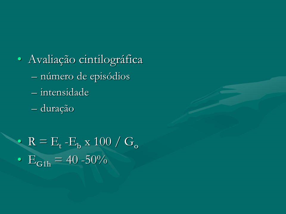 Avaliação cintilográficaAvaliação cintilográfica –número de episódios –intensidade –duração R = E t -E b x 100 / G oR = E t -E b x 100 / G o E G1h = 4