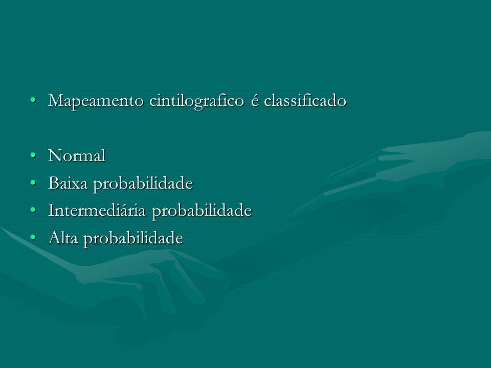 Mapeamento cintilografico é classificadoMapeamento cintilografico é classificado NormalNormal Baixa probabilidadeBaixa probabilidade Intermediária pro