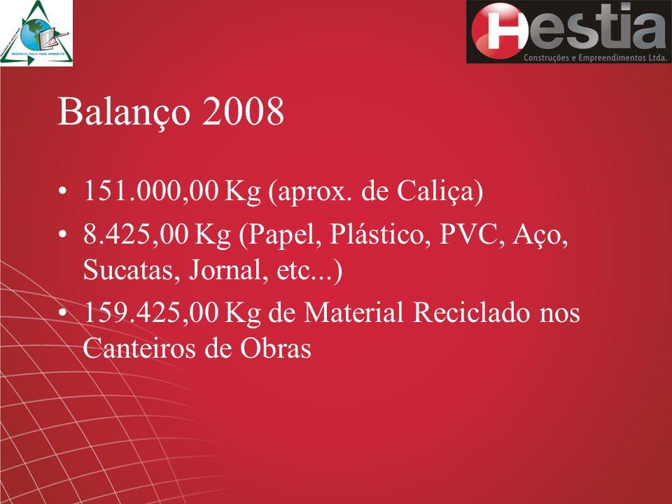 Balanço 2008 151.000,00 Kg (aprox. de Caliça) 8.425,00 Kg (Papel, Plástico, PVC, Aço, Sucatas, Jornal, etc...) 159.425,00 Kg de Material Reciclado nos
