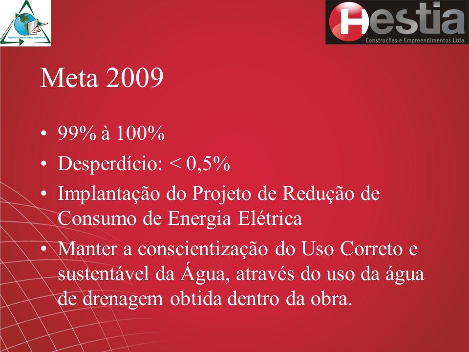 Meta 2009 99% à 100% Desperdício: < 0,5% Implantação do Projeto de Redução de Consumo de Energia Elétrica Manter a conscientização do Uso Correto e su