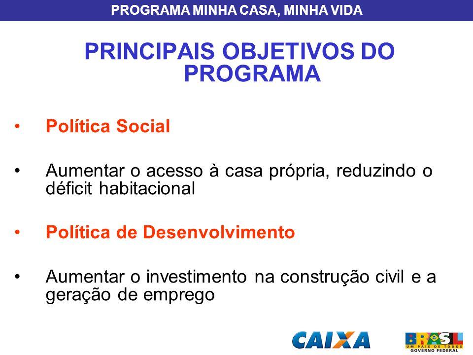PROGRAMA MINHA CASA, MINHA VIDA PRINCIPAIS OBJETIVOS DO PROGRAMA Política Social Aumentar o acesso à casa própria, reduzindo o déficit habitacional Po