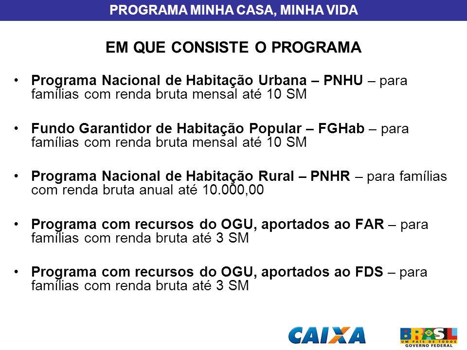 PROGRAMA MINHA CASA, MINHA VIDA EM QUE CONSISTE O PROGRAMA Programa Nacional de Habitação Urbana – PNHU – para famílias com renda bruta mensal até 10