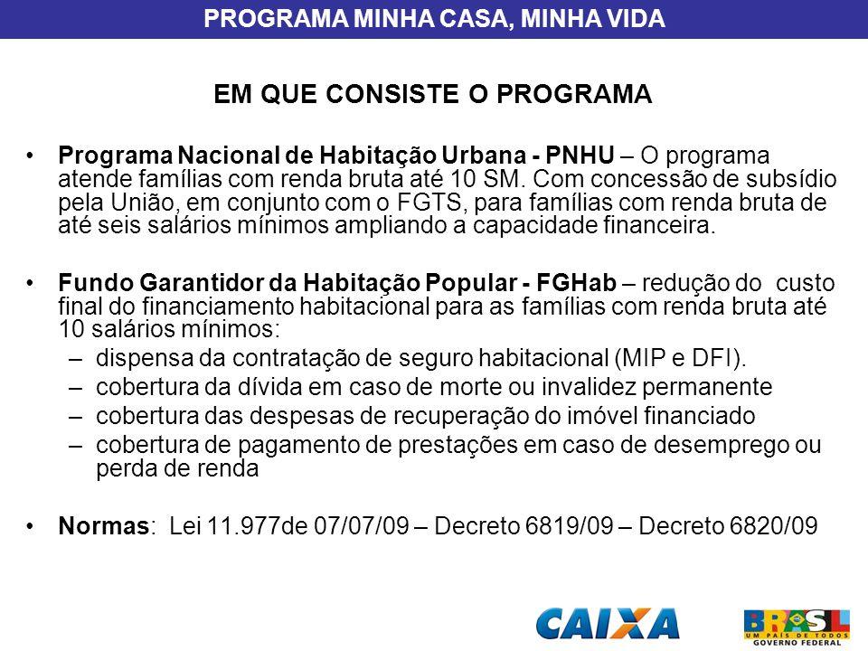 PROGRAMA MINHA CASA, MINHA VIDA EM QUE CONSISTE O PROGRAMA Programa Nacional de Habitação Urbana - PNHU – O programa atende famílias com renda bruta a