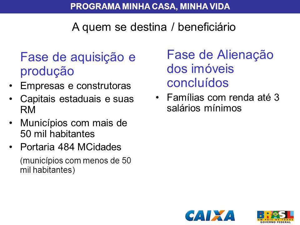 PROGRAMA MINHA CASA, MINHA VIDA Fase de aquisição e produção Empresas e construtoras Capitais estaduais e suas RM Municípios com mais de 50 mil habita