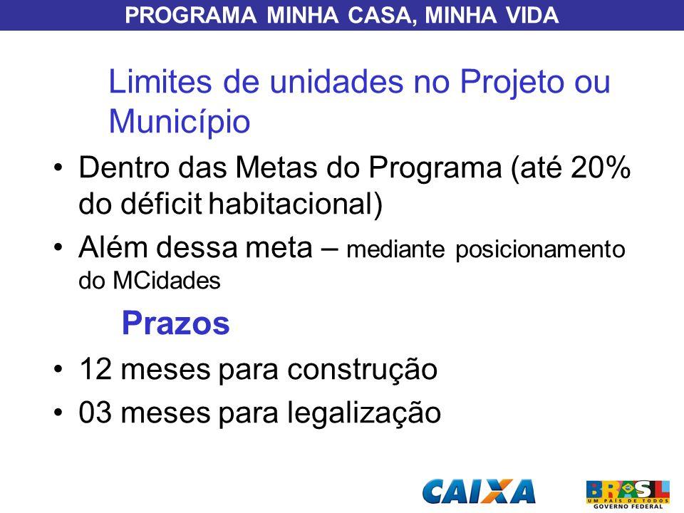 PROGRAMA MINHA CASA, MINHA VIDA Limites de unidades no Projeto ou Município Dentro das Metas do Programa (até 20% do déficit habitacional) Além dessa