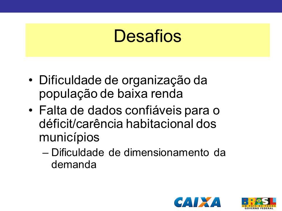 Dificuldade de organização da população de baixa renda Falta de dados confiáveis para o déficit/carência habitacional dos municípios –Dificuldade de d