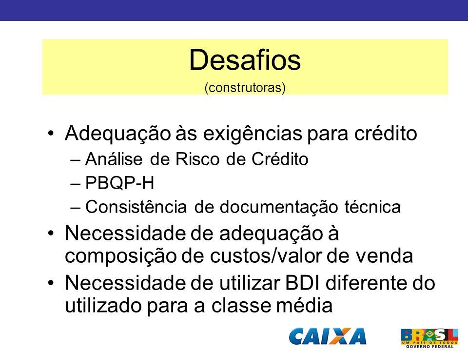 (construtoras) Adequação às exigências para crédito –Análise de Risco de Crédito –PBQP-H –Consistência de documentação técnica Necessidade de adequaçã