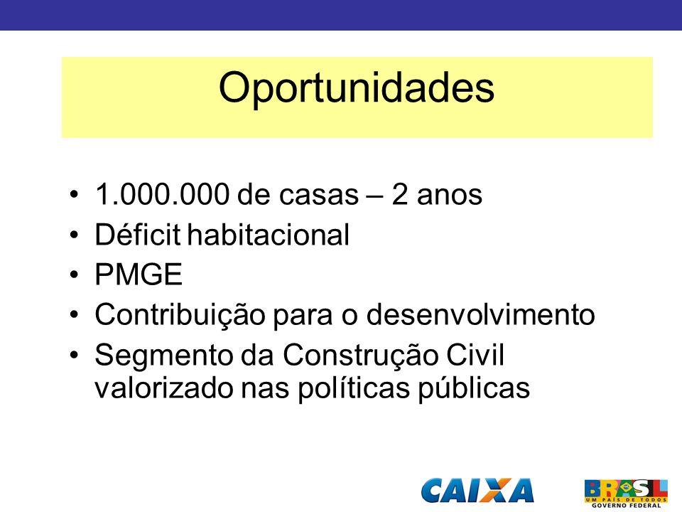 1.000.000 de casas – 2 anos Déficit habitacional PMGE Contribuição para o desenvolvimento Segmento da Construção Civil valorizado nas políticas públic