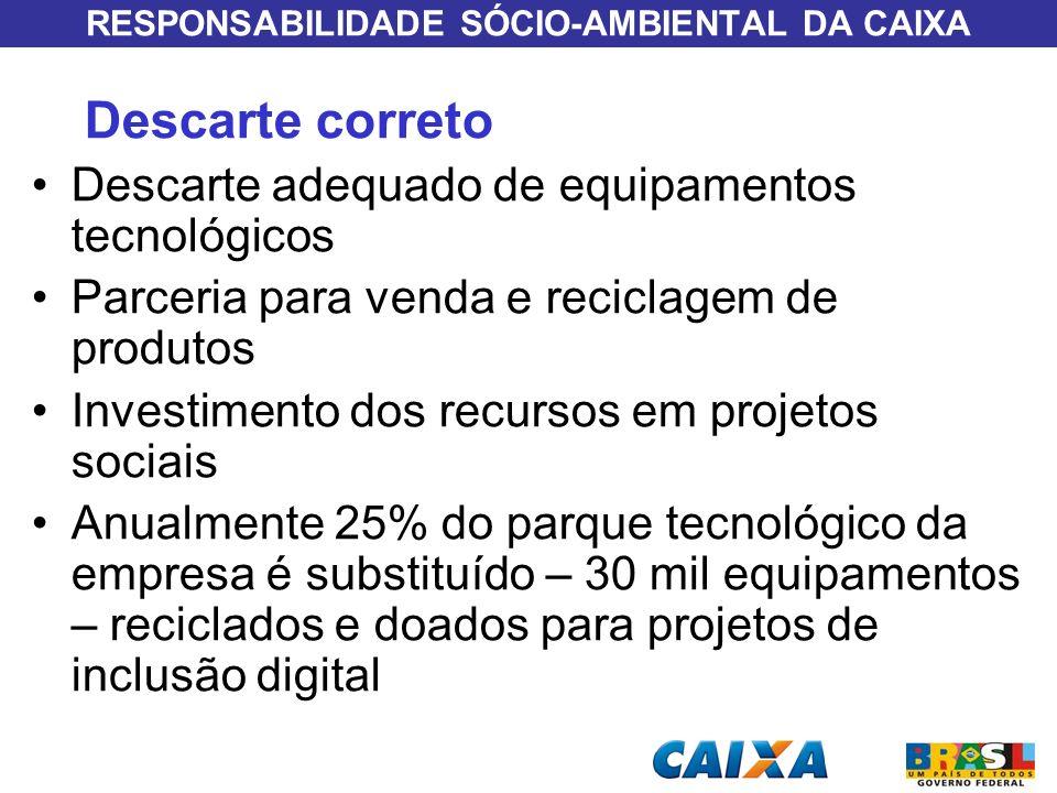 RESPONSABILIDADE SÓCIO-AMBIENTAL DA CAIXA Descarte correto Descarte adequado de equipamentos tecnológicos Parceria para venda e reciclagem de produtos
