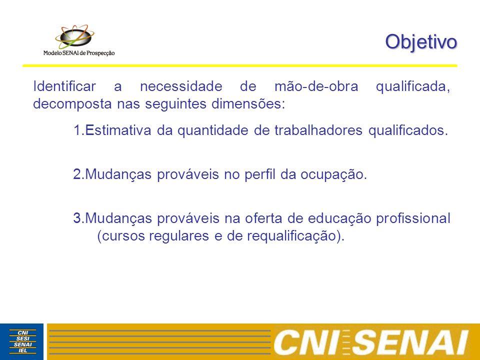 13 Tendências Educacionais Incorporação de conhecimentos relacionados à gestão da produção na formação de técnicos e engenheiros.