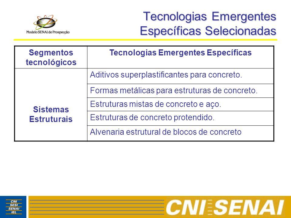 6 Tecnologias Emergentes Específicas Selecionadas Segmentos tecnológicos Tecnologias Emergentes Específicas Sistemas de Vedações Alvenarias racionalizadas sem função estrutural de blocos cerâmicos ou de concreto Portas e janelas prontas.