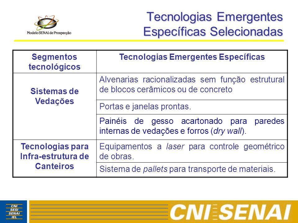 7 Tecnologias Emergentes Específicas Selecionadas Segmentos tecnológicos Tecnologias Emergentes Específicas Tecnologia da Informação em Sistemas de Gestão Sistemas Web para relacionamento com clientes e assistência técnica pós-entrega.
