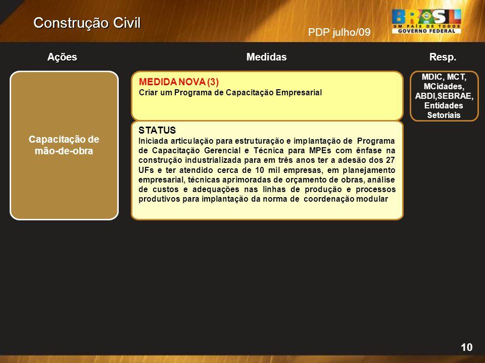 PDP julho/09 Resp.Ações Medidas Construção Civil Capacitação de mão-de-obra MEDIDA NOVA (3) Criar um Programa de Capacitação Empresarial MDIC, MCT, MC
