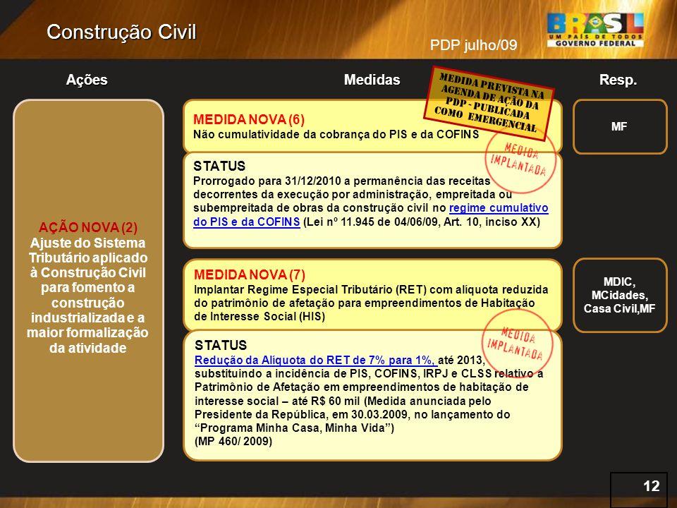PDP julho/09 Resp.Ações Medidas Construção Civil MEDIDA NOVA (7) Implantar Regime Especial Tributário (RET) com alíquota reduzida do patrimônio de afe