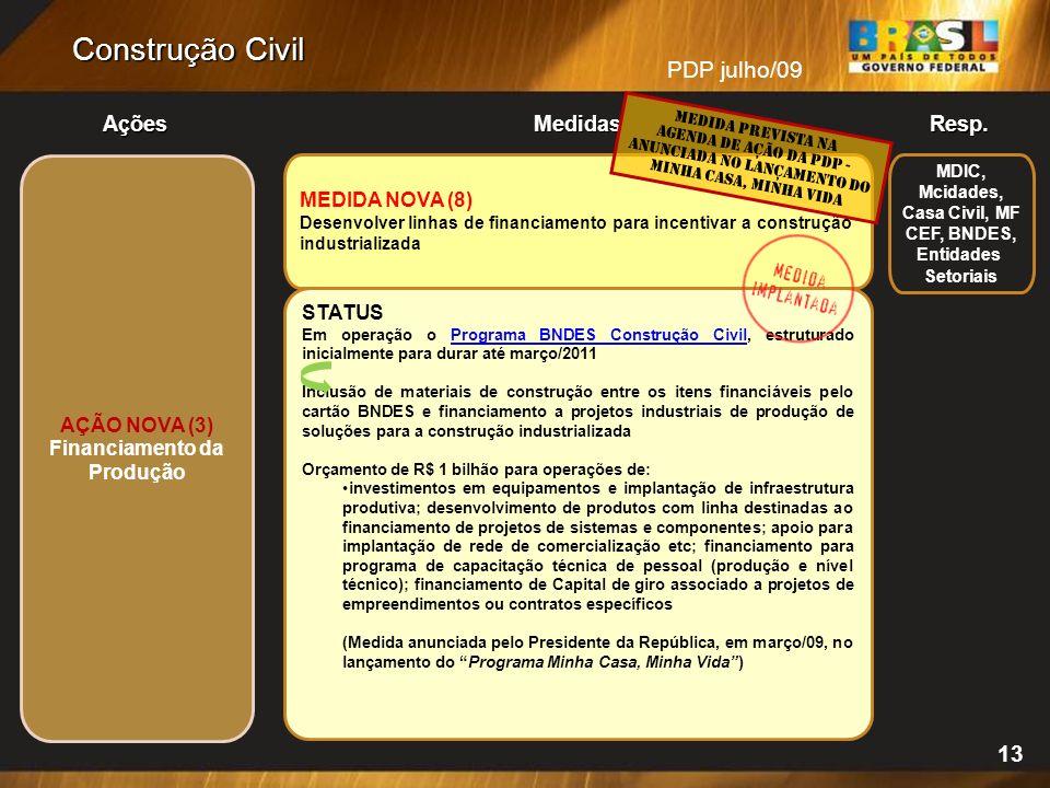 PDP julho/09 Resp.Ações Medidas Construção Civil MDIC, Mcidades, Casa Civil, MF CEF, BNDES, Entidades Setoriais MEDIDA NOVA (8) Desenvolver linhas de