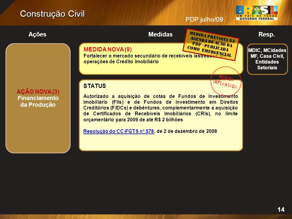PDP julho/09 Resp.Ações Medidas Construção Civil MEDIDA NOVA (9) Fortalecer o mercado secundário de recebíveis lastreados em operações de Crédito Imob