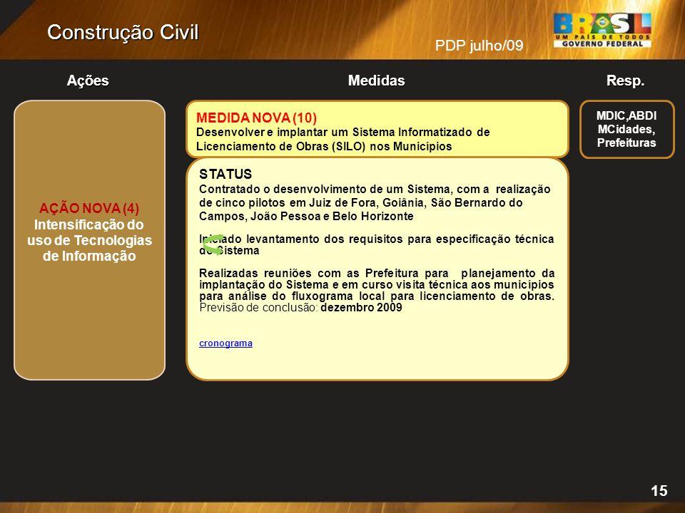 PDP julho/09 Resp.Ações Medidas Construção Civil MDIC,ABDI MCidades, Prefeituras AÇÃO NOVA (4) Intensificação do uso de Tecnologias de Informação MEDI