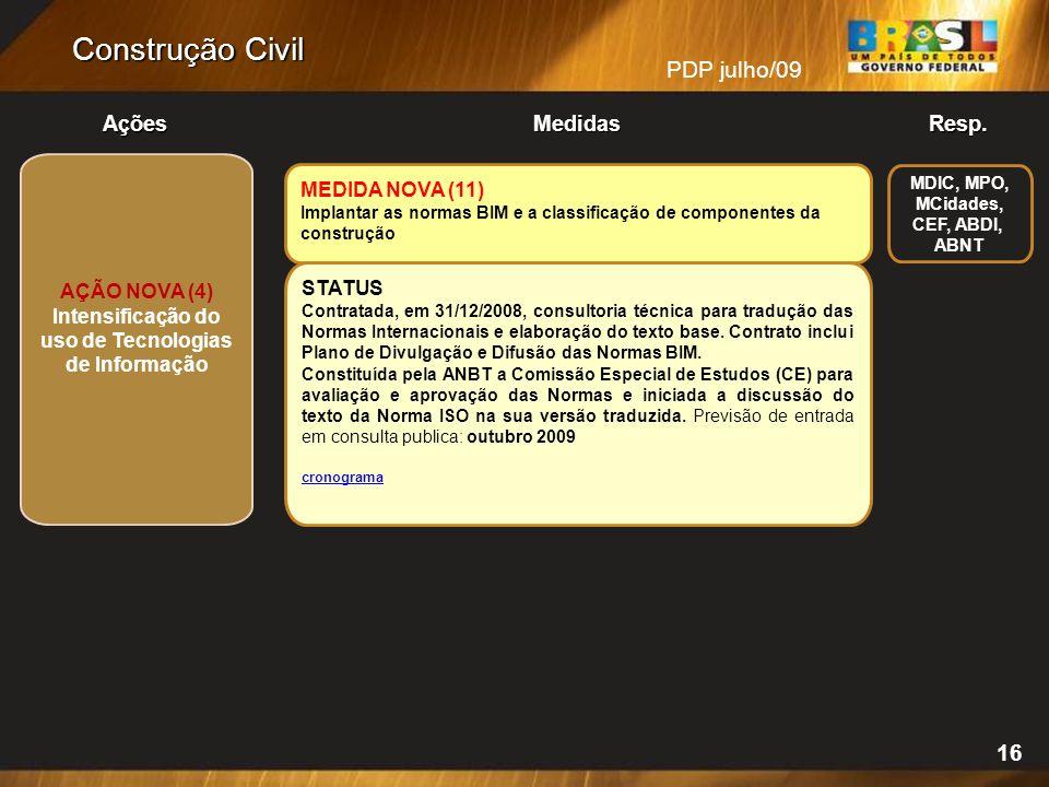PDP julho/09 Resp.Ações Medidas Construção Civil MEDIDA NOVA (11) Implantar as normas BIM e a classificação de componentes da construção STATUS Contra