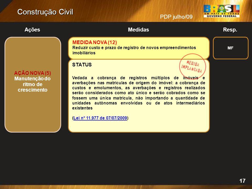 PDP julho/09 Resp.Ações Medidas Construção Civil AÇÃO NOVA (5) Manutenção do ritmo de crescimento MEDIDA NOVA (12) Reduzir custo e prazo de registro d